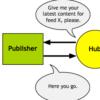 WebSub/PubSubHubbub – 検索エンジンに瞬時にインデックスさせるWordPressプラ